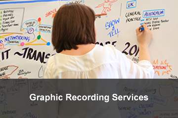 Graphic recording services