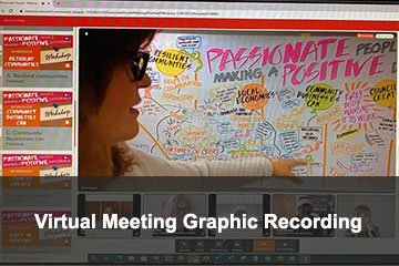 Virtual Meeting Graphic Recording
